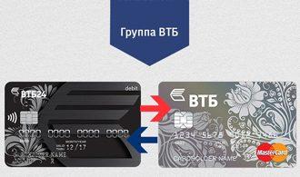Банки партнеры Банка Москвы