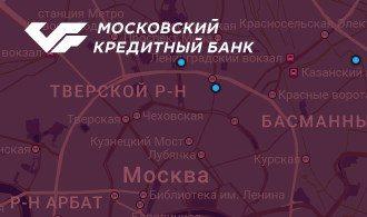 Банки партнеры МКБ