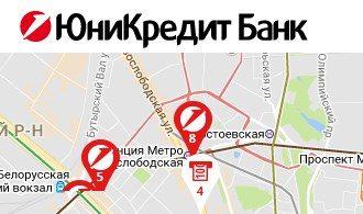 Банки партнеры Юникредит Банка