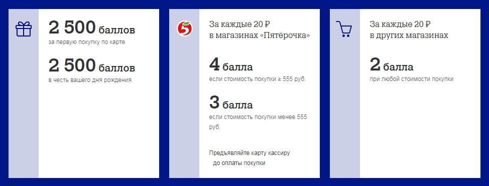 Система накопления бонусов по кредитной карте Пятерочка